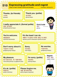 to South Korea! 510 learn korean hangul Expressing gratitude and regret - www.RocksHangul (disambiguation) Hangul, Chosŏn'gŭl or (Hunmin) Jeong-eum is the native alphabet of the Korean language. Hangul may also refer to: Korean Words Learning, Korean Language Learning, Learn To Speak Korean, Learn Korean Alphabet, Learn Hangul, Korean Writing, Korean Phrases, Korean Lessons, Learn English