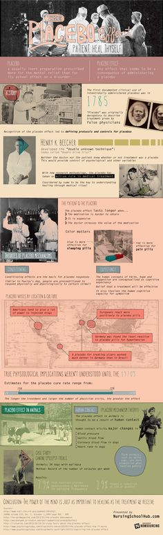 The Placebo Effect [Infographic] - http://infotainmentnews.net/2013/05/17/placebo-effect-infographic/