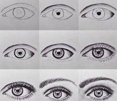 """Résultat de recherche d'images pour """"comment dessiner des yeux etape par etape"""""""