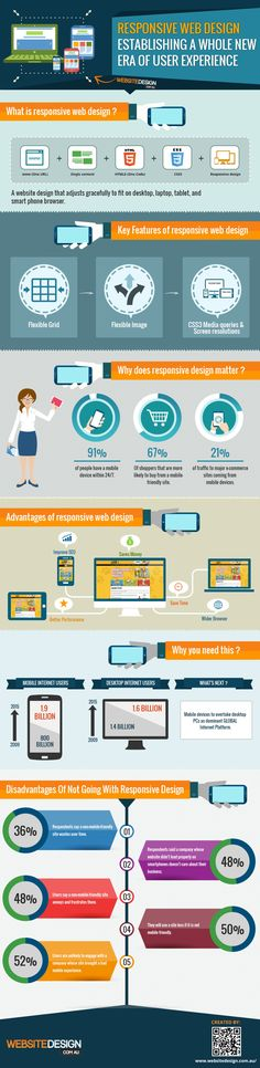 #Infographic: The Benefits of Responsive #WebDesign
