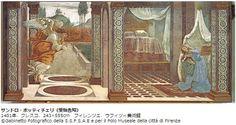 『受胎告知』ボッティチェリ the Annunciation, Botticelli