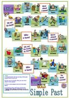 Two exercies to revise or reinforce this tense. Ana :-)) - ESL worksheets