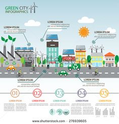 green ecology city infographics background and elements. solar cell and wind energy. eco friendly concept. for layout, banner, web design, time line, brochure template. vector illustration - stock vector