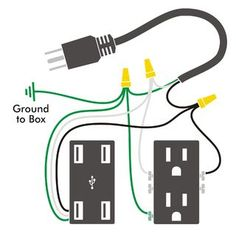 The Anywhere Outlet – Home Office Design Diy Home Electrical Wiring, Electrical Projects, Electrical Engineering, Industrial Office Design, Home Office Design, Plumbing Pipe Shelves, Vintage Industrial Furniture, Industrial Lamps, Pipe Lamp