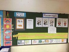 #grundschulideen #buchstabenweg #ersteklasse #grundschullehrerin #klassenraum #n #wirlernenschreiben
