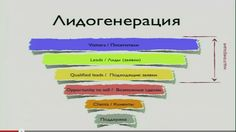 http://www.seowind.ru/wp-content/uploads/videoschema/lidogeneraciya.jpg