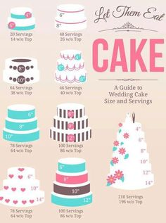 ♥ Wedding Cakes ~ Size and Servings Guide