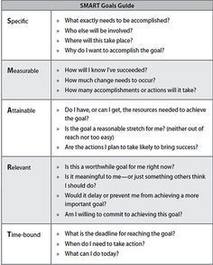 Physical Therapist SOAP Notes Example | Soap note ...