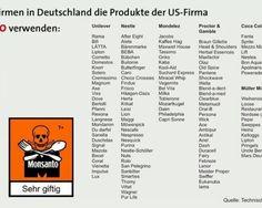 Firmen die Produkte von Monsanto verwenden