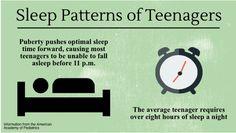 teenage sleep deprivation essay