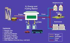 Power Generation - Electrical Engineering Pics: