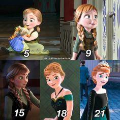 All Disney Princesses, Disney Princess Drawings, Disney Princess Art, Disney Princess Pictures, Disney Pictures, Disney Fun Facts, Cute Disney, Anna Und Elsa, Modern Disney Characters