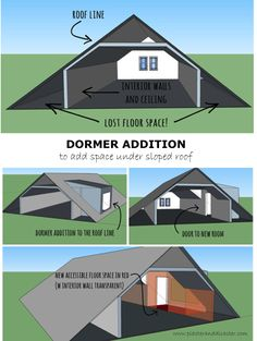 Dormer Addition To Add Space Under Sloped Roof    Plaster U0026 Disaster