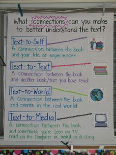 Making connections as you read anchor chart. LOOK! Text to Media included...