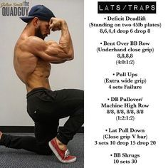 """5,346 Likes, 102 Comments - JULIAN MICHAEL SMITH (@smith.julian) on Instagram: """"Workout Wednesday! Tag a buddy and build the wings! - Want more workouts like this? My full…"""""""