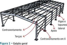 Steel Structure Buildings, Metal Structure, Metal Buildings, Steel Trusses, Roof Trusses, Tent Storage, Roof Truss Design, Framing Construction, Beautiful House Plans