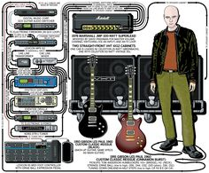 A detailed gear diagram of Billy Howerdel's A Perfect Circle stage setup that traces the signal flow of the equipment in his 2004 guitar rig. Guitar Pedals, Guitar Strings, Music Guitar, Acoustic Guitar, Marshall Jmp, Famous Guitars, Best Guitarist, Bass Amps, Instruments
