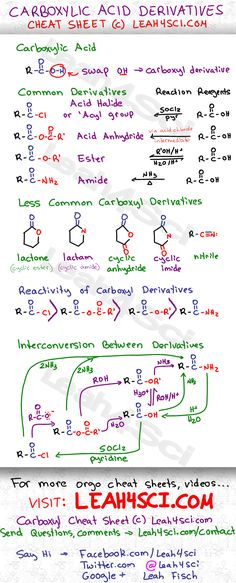 Carboxylic-Acid-Derivative-Study-Guide-Cheat-Sheet-by-Leah4sci.jpg 679×1,680 pixels