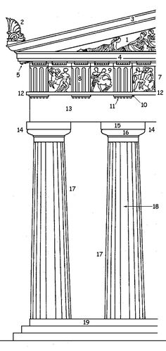 Doric - Ancient Greek architecture - Wikipedia, the free encyclopedia