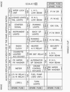 Underhood fuse box diagram Chrysler Sebring (Sedan