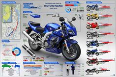 SV650 Infographic by dehahs.deviantart.com on @deviantART