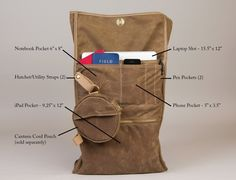 One of the best looking (and hardworking) waxed canvas duffle bag around. check it out here: http://www.kickstarter.com/projects/1285291659/waxed-canvas-military-duffle-backpack