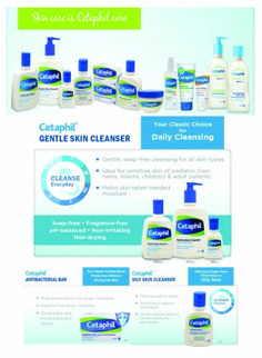 Cetaphil – One of the most trusted names in Skin care products