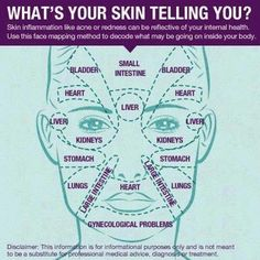 What's Your Skin Telling You?  Skin inflammation like acne or redness can be reflective of your internal health. Use this face mapping method to decode what may be going on inside your body.  What is your face telling you? Tell me, and I can tell you what Young Living Oils is best. www.fb.com/elviesessentials