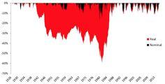 Best in Economics this week: December 09 Financial Markets, Economics, Finance