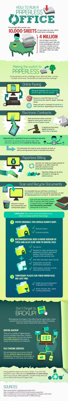 How to Run a Paperless Office: Be more productive and save money