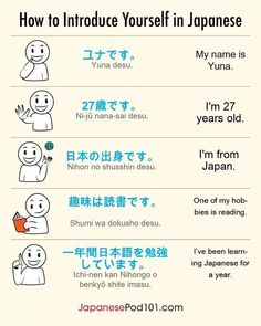 Learn Japanese for a real communication for your work, school project, and communicating with your Japanese mate properly. Many people think that Learning to speak Japanese language is more difficult than learning to write Japanese Free Japanese Lessons, Learn Japanese Beginner, Korean Lessons, Learning Korean For Beginners, Japanese Quotes, Japanese Phrases, Japanese Words, Japanese Grammar, Japanese Names