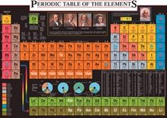 The periodic table of the elements 200 piece jigsaw puzzle periodic table of the elements 2 poster urtaz Image collections