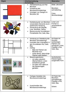 wie berichtet will ich nach den Osterferien einen kleinen Mondrian-Schmetterling im Kunstunterricht mit meinen Gru...