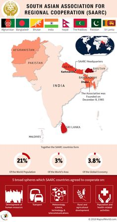 History Discover What are SAARC countries? Geography Map, Geography Lessons, Teaching Geography, World Geography, World History Facts, World History Lessons, History Projects, History Memes, India World Map