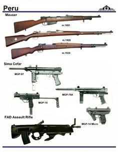 Перу: Mauser M 1891, M 1909, M 1935, Sima Cefar...