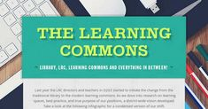 The Learning Commons | Smore