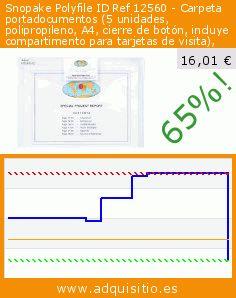 Snopake Polyfile ID Ref 12560 - Carpeta portadocumentos (5 unidades, polipropileno, A4, cierre de botón, incluye compartimento para tarjetas de visita), color transparente 5 (Productos de oficina). Baja 65%! Precio actual 16,01 €, el precio anterior fue de 45,14 €. http://www.adquisitio.es/snopake/polyfile-id-ref-12560