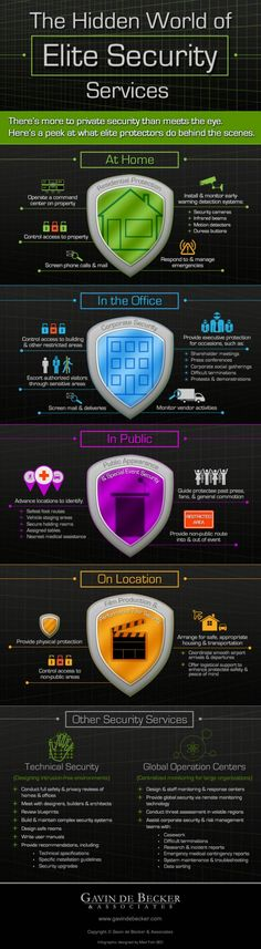 This INFOGRAPHIC of ELITE PRIVATE SECURITY SERVICES is really fascinating and clear to read.