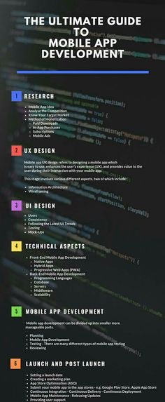 The ultimate guide to mobile app development. Best Picture For android App Des… The ultimate guide to mobile app development. Best Picture For android App. Computer Science Humor, Computer Coding, Computer Programming, Programming Humor, Computer Forensics, Funny Computer, Kids Computer, Python Programming, Programming Languages