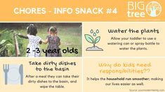 Big Tree Therapy  Age appropriate chores - InfoSnack #4  #chores #ageappropriate #learning #earlydevelopment Play Therapy, Speech Therapy, Trauma Therapy, Age Appropriate Chores, Educational Psychology, 3 Year Olds, Occupational Therapist, Big Tree, Daily Activities