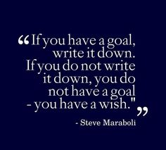 Who has wrote down their goals for this year? #leadership #success