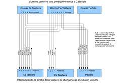 Accoppiamenti Consolle Elettriche & Combinazioni Aggiustabili   Pipe Organs