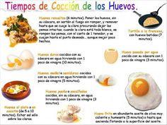 Tiempo de cocción de los #huevos