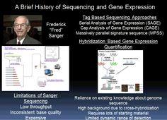 RNA-Seq – A Tutorial   RNA-Seq Blog