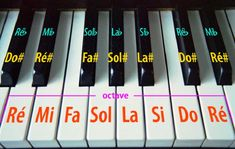 Piano Music Easy, Piano Music Notes, Piano Sheet Music, Piano Lessons, Music Lessons, Guitar Lessons, Music Chords, Music Guitar, Music Music