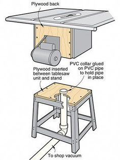 25 best woodworking table saw upgrade images carpentry rh pinterest com