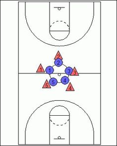 Rebounding Drill - Fight For It