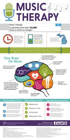 23 Ways You Can Painlessly Cleanse Your Body – Saturday Strategy apm-music-therapy-infographic-lg Music And The Brain, The Power Of Music, Brain Facts, Mental Training, Cleanse Your Body, Sound Healing, Healing Power, Music Classroom, Psychology Facts