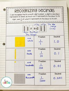Teach your students how to understand decimals is the first step to decimal place value. These decimal interactive notes help my students understand the powers of 10 and are used as a great reference tool. Teaching Decimals, Teaching Math, Math Fractions, Decimal Multiplication, Equivalent Fractions, Math Math, Math Tutor, Math Skills, Math Lessons