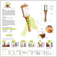 industrial design presentation board - Google Search